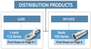 DistributionProducts.png