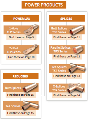 PowerProducts.png